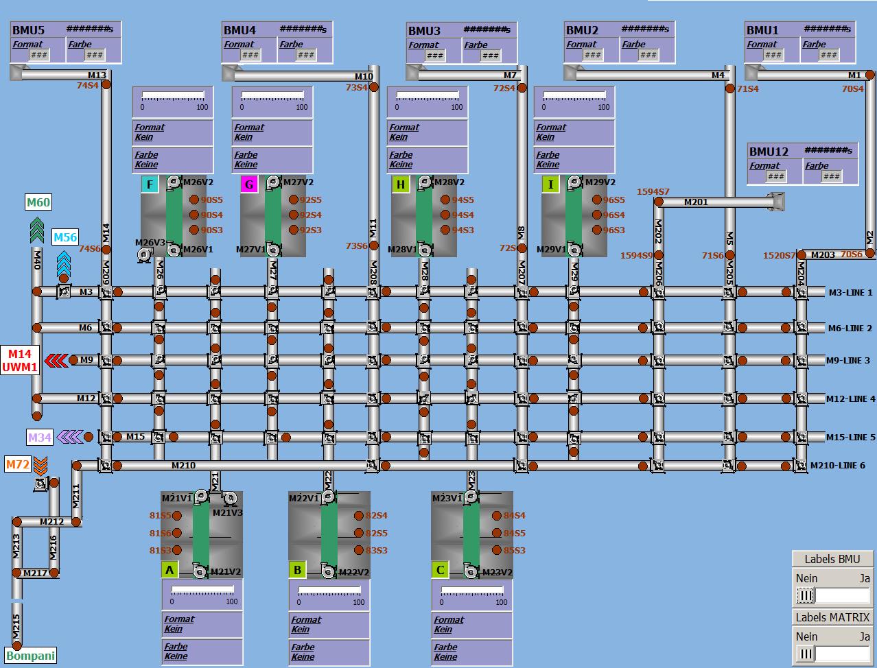 Matica distribučného dopravníkového systému